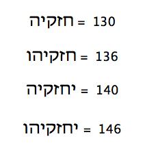 Hezekiah130
